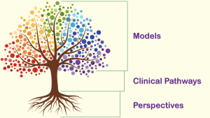 Clinical Pathways Tree